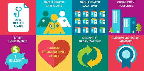 group health joining kaiser permanente