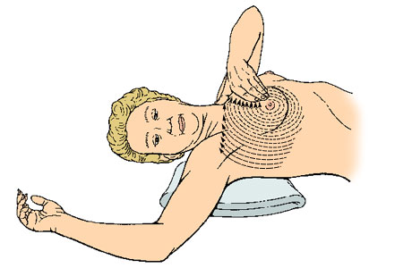 How to do a breast self-exam using a circle pattern